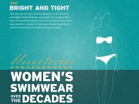 Women's Swimwear Over The Decades