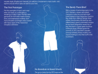 Men's Swimwear Over The Decades