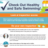 CDC Warns Public Pools, Hot Tubs Have Health and Safety Problems