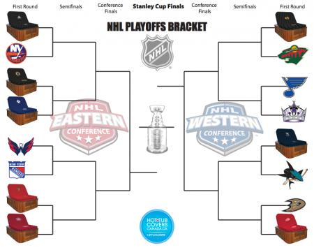 nhl playoff bracket chart 2013